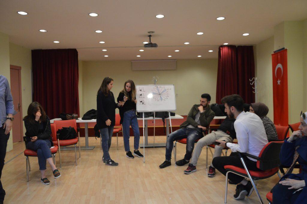 2 Asumare, curiozitate, responsabilitate Gaziantep EVSstory (3)